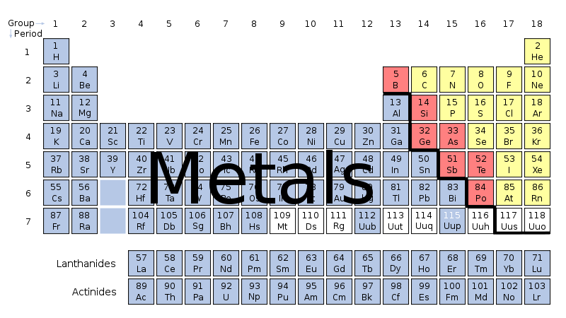 metalloid elements in the human body Metalloids are the elements found along the stair-step line of the periodic  com/ uses-of-toxic-heavy-metals-in-textile-leather-product-its-effect-of-human-body.